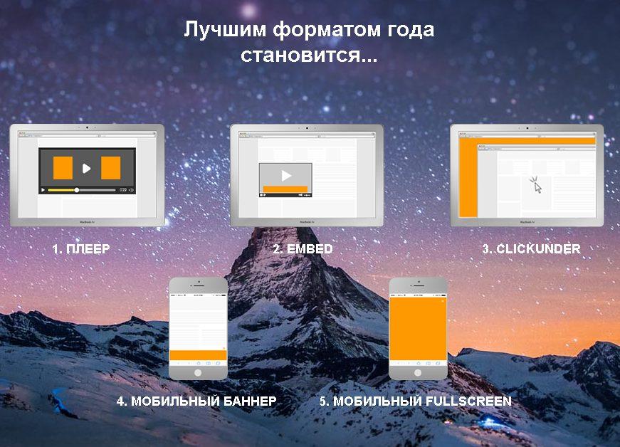 Обзор тизерной сети Teasernet.com – выбор форматов.
