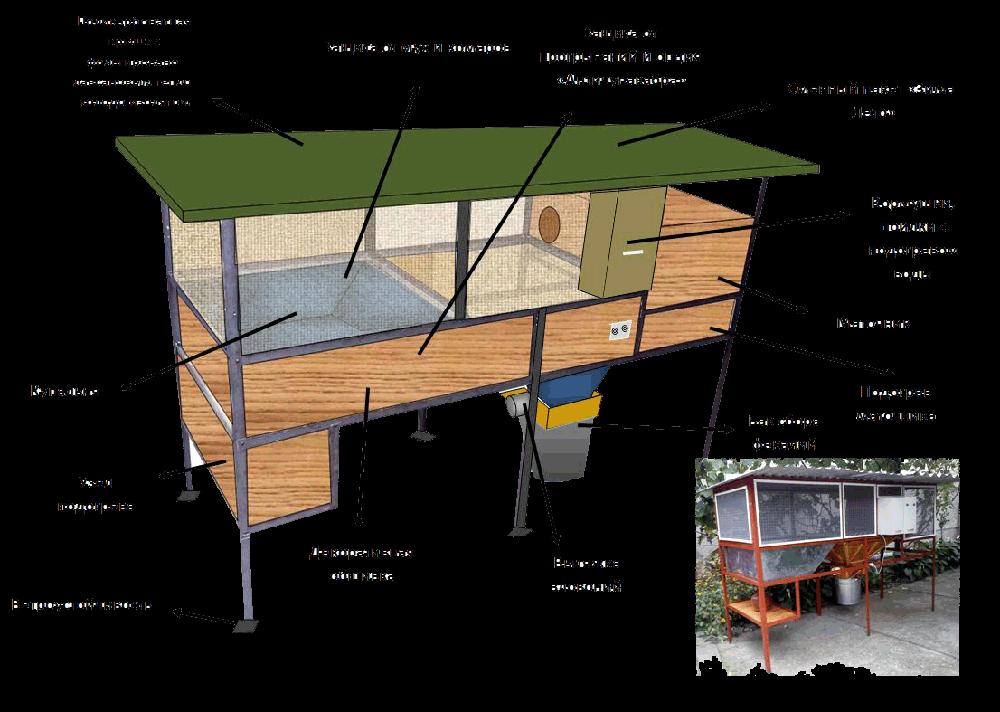 Различные конструкции домиков, клеток, сараев, водоемов, кормушек, поилок