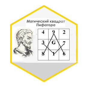 подробный расчет квадрата Пифагора или психоматрицы