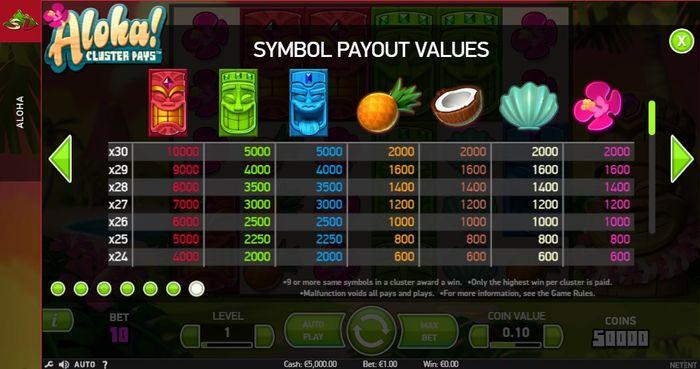 Casino X - игровые автоматы