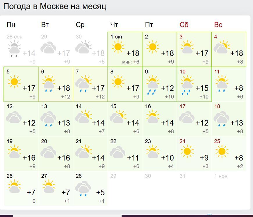 Какая погода будет в октябре?