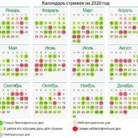 39548 Лунный календарь стрижек на июнь 2021