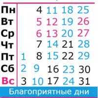39552 Овен гороскоп на январь 2021 года