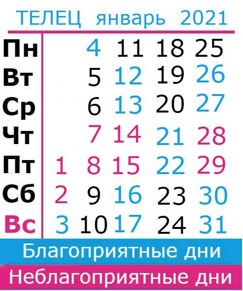 телец гороскоп на январь 2021