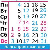 39625 Телец гороскоп на январь 2021 года