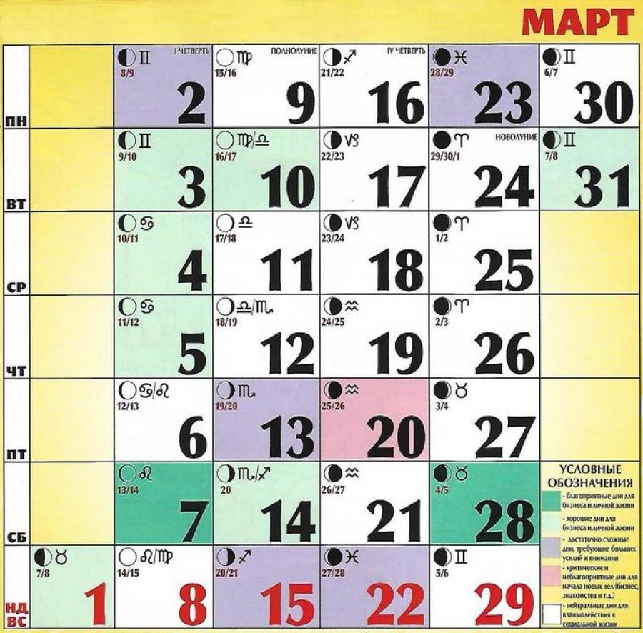 41427 Лунный календарь на Март 2020
