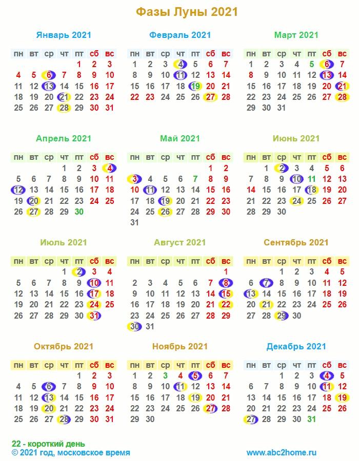 40947 Лунный календарь садовода и огородника на август 2021 года
