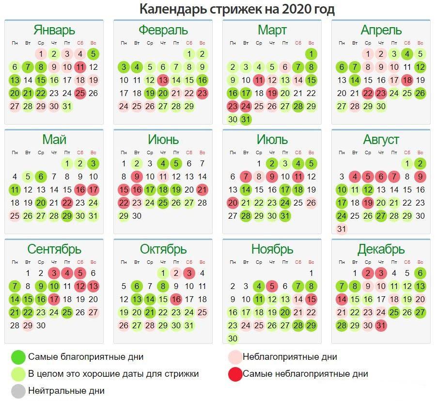 41032 Лунный календарь стрижек на июль 2021