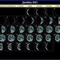 43567 Лунный календарь на декабрь 2021 года