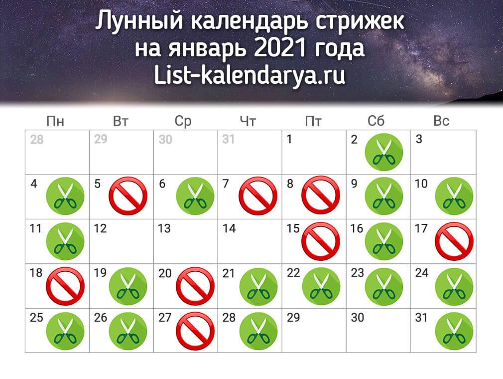 Стрижки по лунному календарю на декабрь 2021