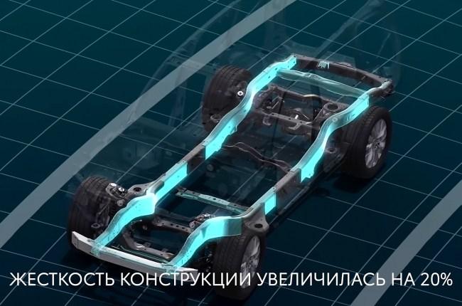 Toyota Land Cruiser 300 рама