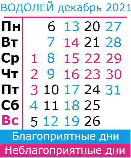 водолей гороскоп на декабрь 2021