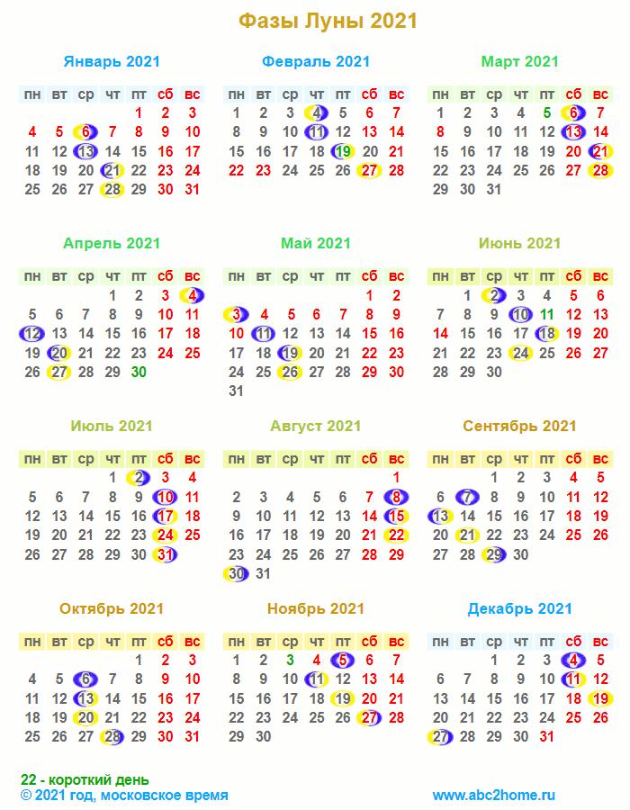 45435 Лунный гороскоп — календарь на 02-10-2021