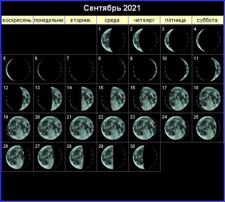 45343 Лунный гороскоп — календарь на Сентябрь 2021