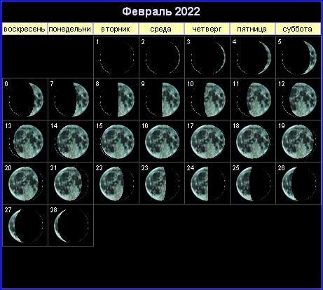 Лунный календарь на февраль 2022 года
