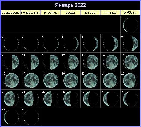 45647 Лунный календарь на январь 2022 года