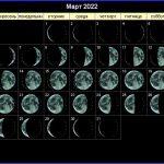 47035 Лунный календарь на март 2022 года
